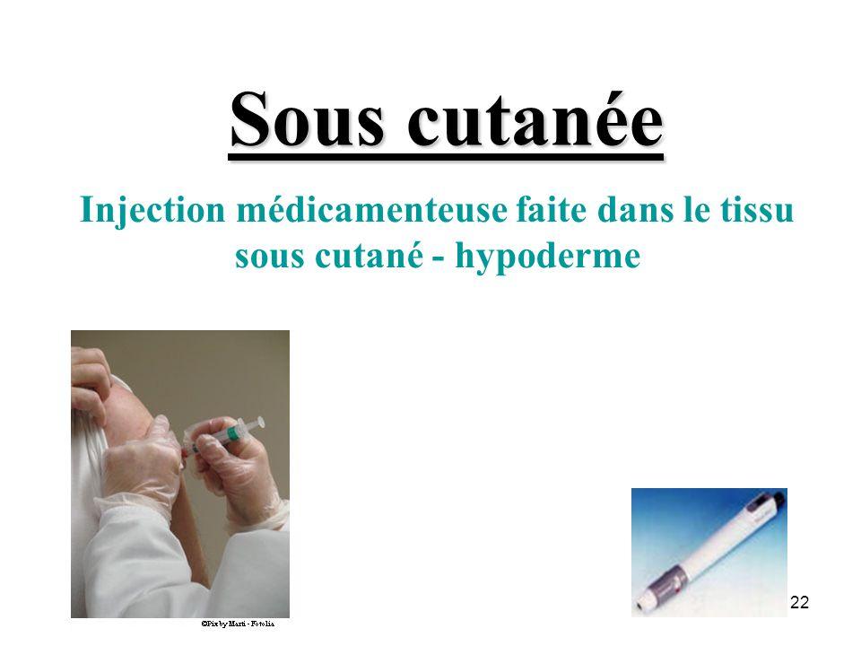 22 Sous cutanée Injection médicamenteuse faite dans le tissu sous cutané - hypoderme