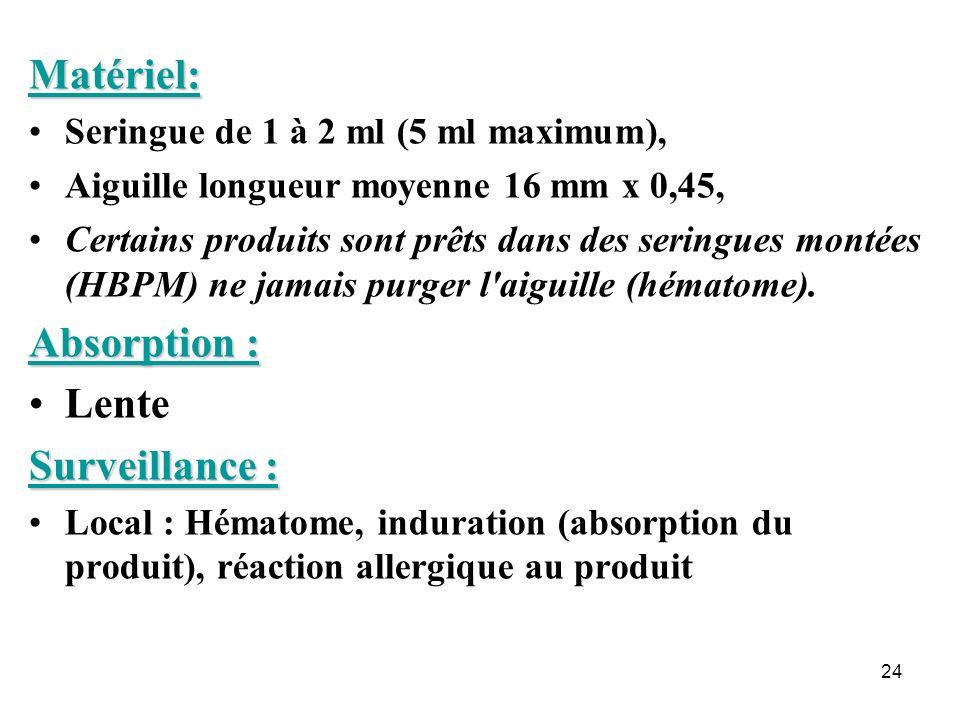 24 Matériel: Seringue de 1 à 2 ml (5 ml maximum), Aiguille longueur moyenne 16 mm x 0,45, Certains produits sont prêts dans des seringues montées (HBP