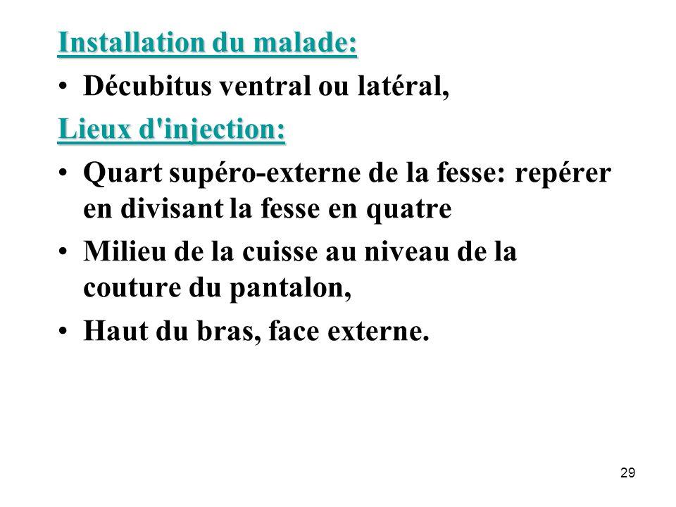 29 Installation du malade: Décubitus ventral ou latéral, Lieux d'injection: Quart supéro-externe de la fesse: repérer en divisant la fesse en quatre M