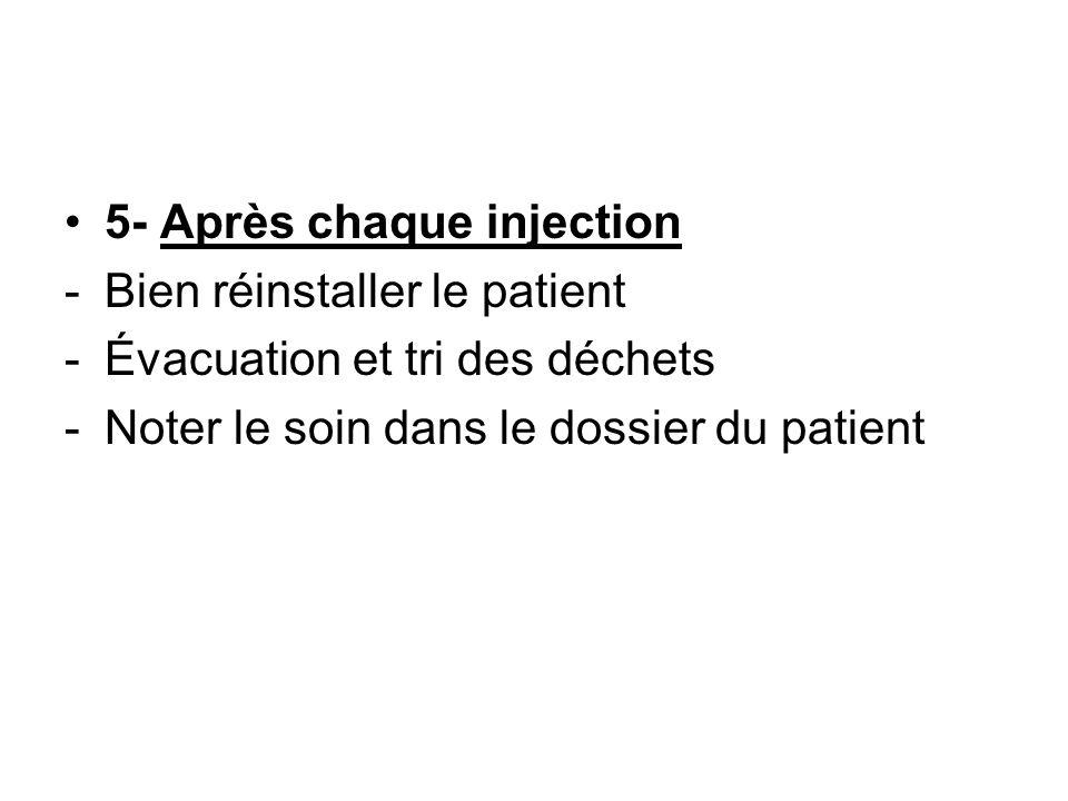 5- Après chaque injection -Bien réinstaller le patient -Évacuation et tri des déchets -Noter le soin dans le dossier du patient