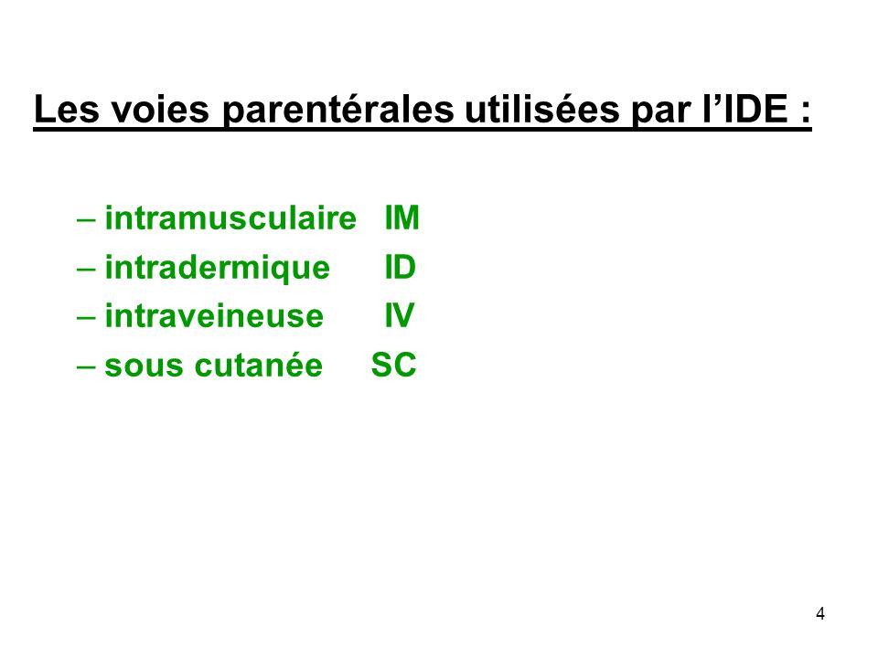 4 Les voies parentérales utilisées par lIDE : –intramusculaire IM –intradermique ID –intraveineuse IV –sous cutanée SC