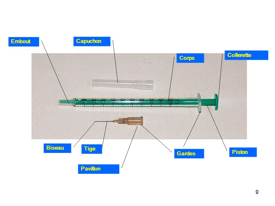 20 Injection intradermique