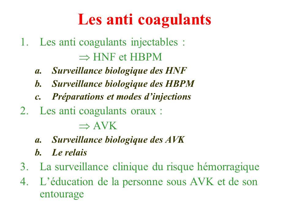 Les anti coagulants 1.Les anti coagulants injectables : HNF et HBPM a.Surveillance biologique des HNF b.Surveillance biologique des HBPM c.Préparation