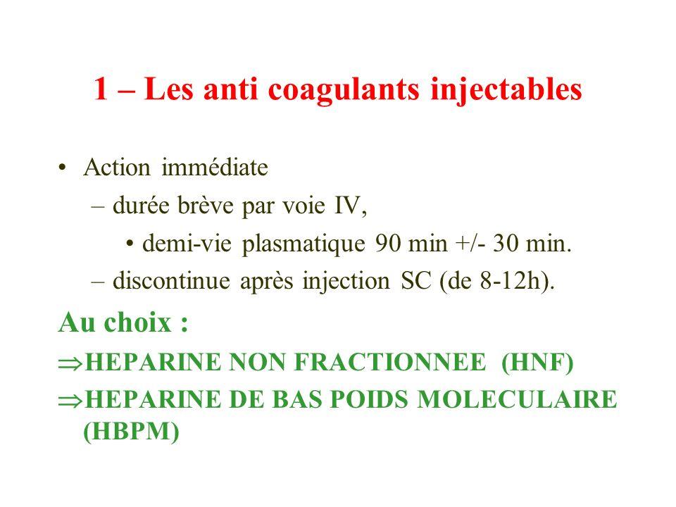 1 – Les anti coagulants injectables Action immédiate –durée brève par voie IV, demi-vie plasmatique 90 min +/- 30 min. –discontinue après injection SC