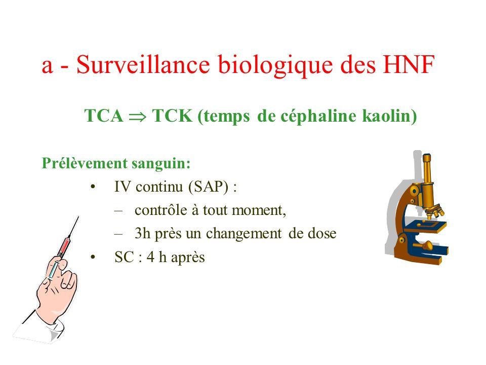 a - Surveillance biologique des HNF TCA TCK (temps de céphaline kaolin) Prélèvement sanguin: IV continu (SAP) : –contrôle à tout moment, –3h près un c