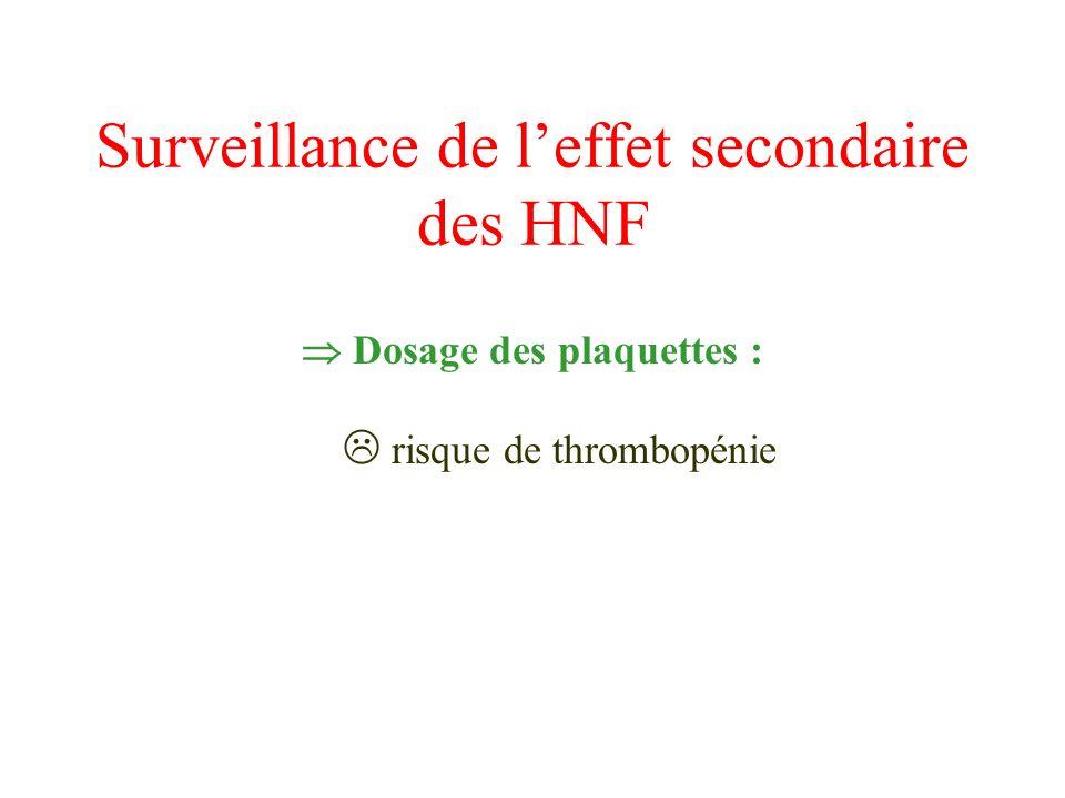 Surveillance de leffet secondaire des HNF Dosage des plaquettes : risque de thrombopénie