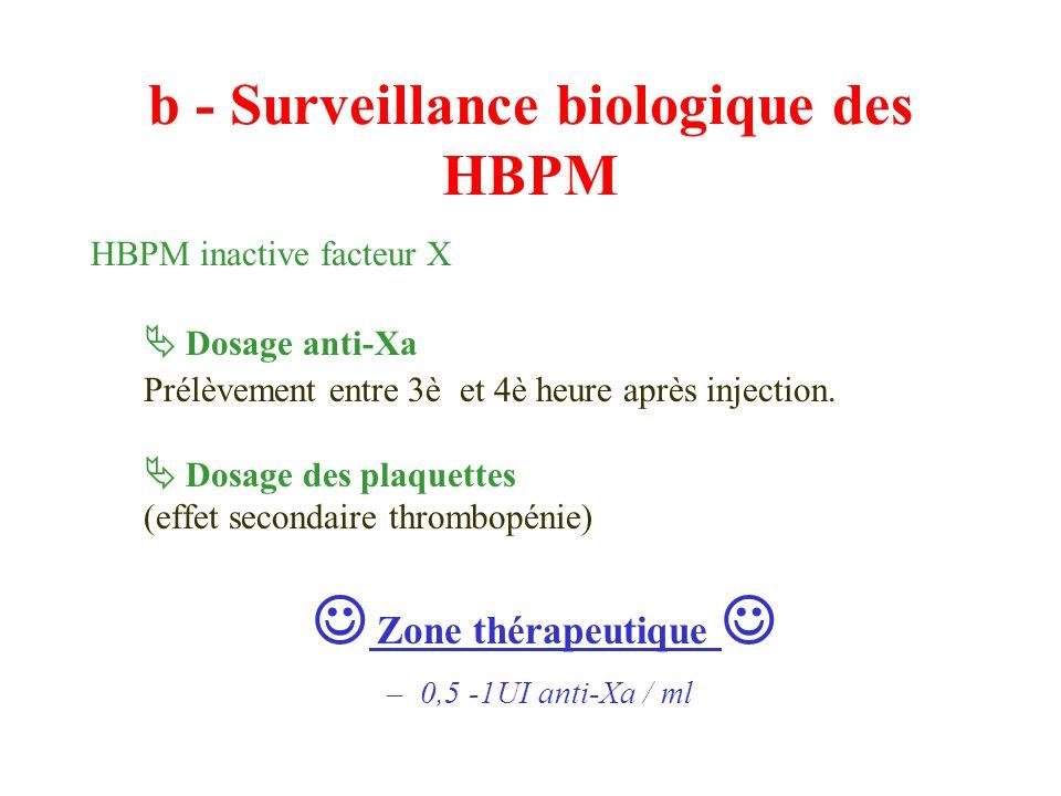 b - Surveillance biologique des HBPM HBPM inactive facteur X Dosage anti-Xa Prélèvement entre 3è et 4è heure après injection. Dosage des plaquettes (e