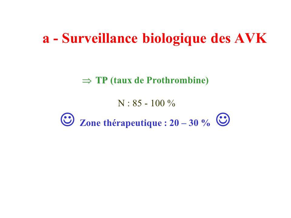 a - Surveillance biologique des AVK TP TP (taux de Prothrombine) N : 85 - 100 % Zone thérapeutique : 20 – 30 %