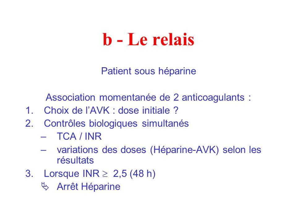 b - Le relais Patient sous héparine Association momentanée de 2 anticoagulants : 1.Choix de lAVK : dose initiale ? 2.Contrôles biologiques simultanés