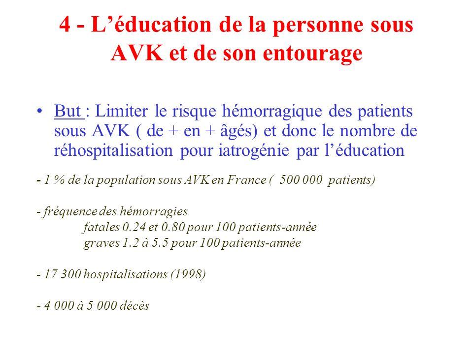 4 - Léducation de la personne sous AVK et de son entourage But : Limiter le risque hémorragique des patients sous AVK ( de + en + âgés) et donc le nom