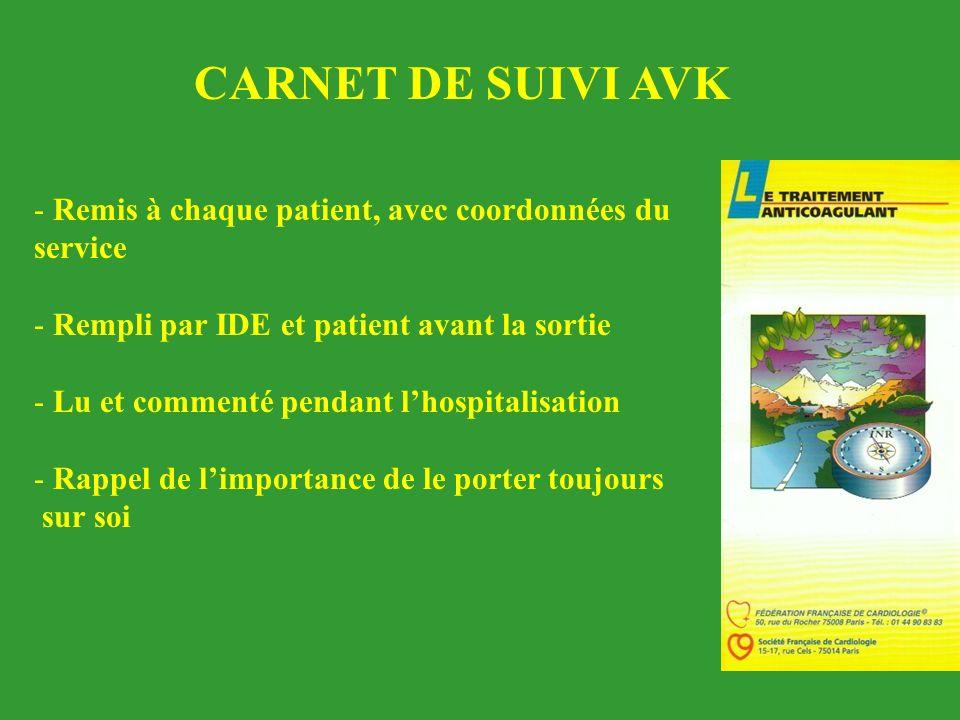 CARNET DE SUIVI AVK - Remis à chaque patient, avec coordonnées du service - Rempli par IDE et patient avant la sortie - Lu et commenté pendant lhospit