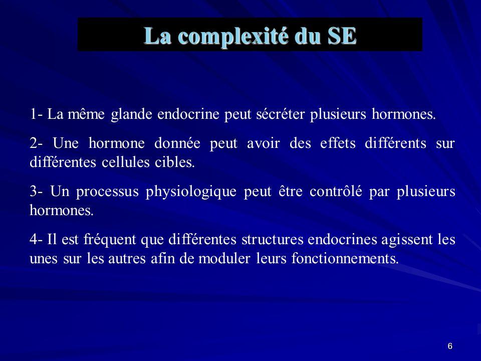 5 ORGANES ENDOCRINIENS et MIXTES Principales glandes endocrines