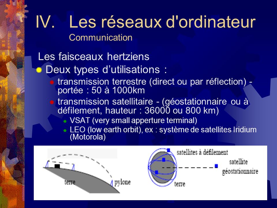 Les faisceaux hertziens Deux types dutilisations : transmission terrestre (direct ou par réflection) - portée : 50 à 1000km transmission satellitaire