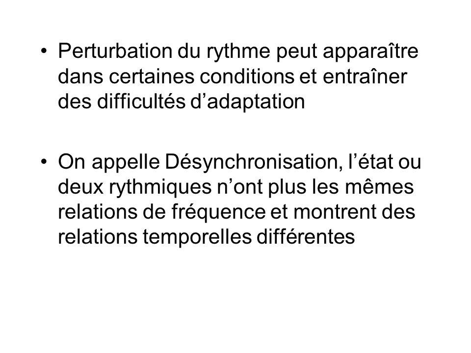 Perturbation du rythme peut apparaître dans certaines conditions et entraîner des difficultés dadaptation On appelle Désynchronisation, létat ou deux
