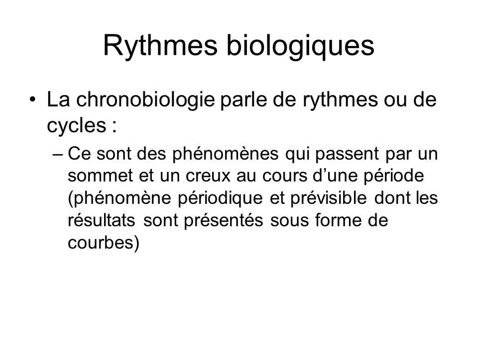 Rythmes biologiques La chronobiologie parle de rythmes ou de cycles : –Ce sont des phénomènes qui passent par un sommet et un creux au cours dune péri