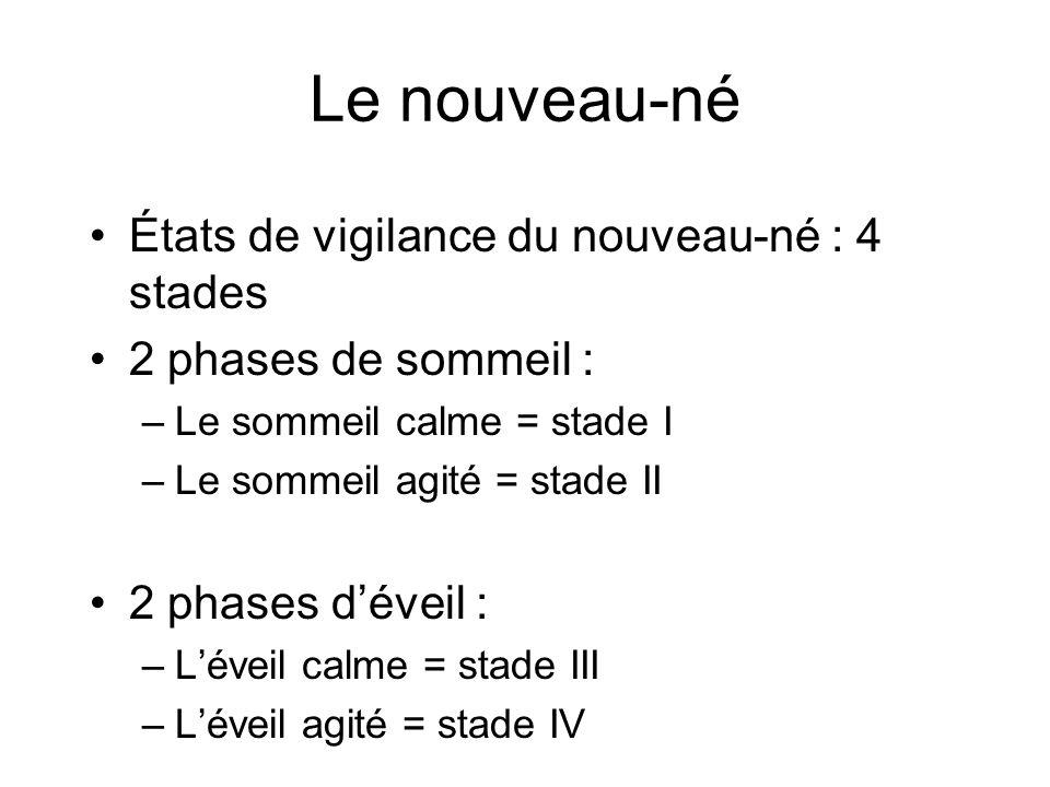 Le nouveau-né États de vigilance du nouveau-né : 4 stades 2 phases de sommeil : –Le sommeil calme = stade I –Le sommeil agité = stade II 2 phases déve