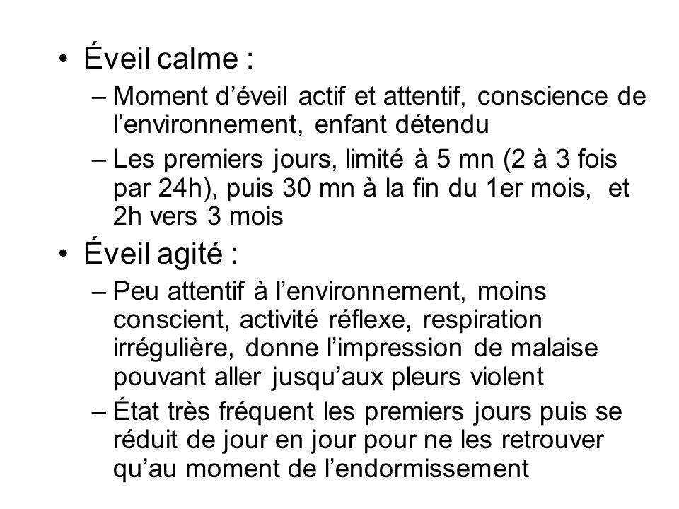 Éveil calme : –Moment déveil actif et attentif, conscience de lenvironnement, enfant détendu –Les premiers jours, limité à 5 mn (2 à 3 fois par 24h),