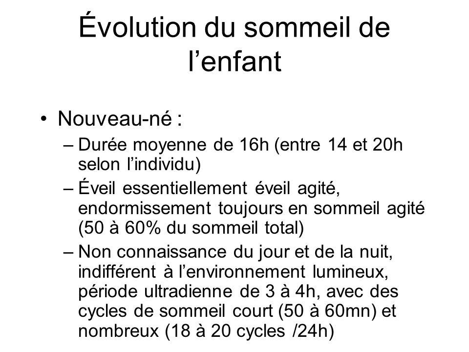 Évolution du sommeil de lenfant Nouveau-né : –Durée moyenne de 16h (entre 14 et 20h selon lindividu) –Éveil essentiellement éveil agité, endormissemen