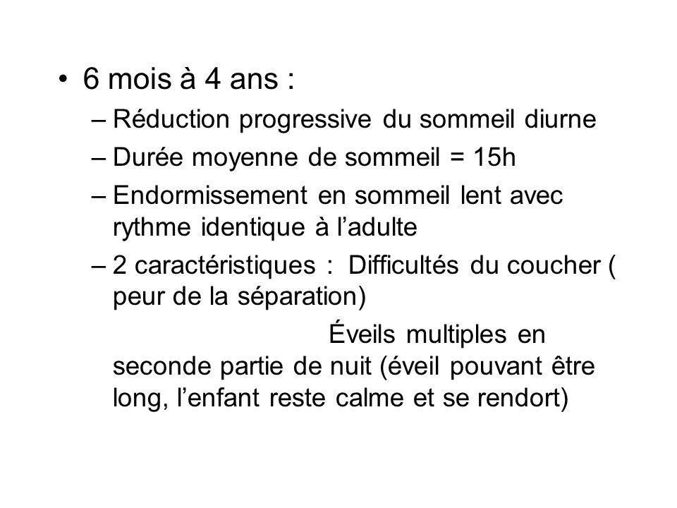 6 mois à 4 ans : –Réduction progressive du sommeil diurne –Durée moyenne de sommeil = 15h –Endormissement en sommeil lent avec rythme identique à ladu