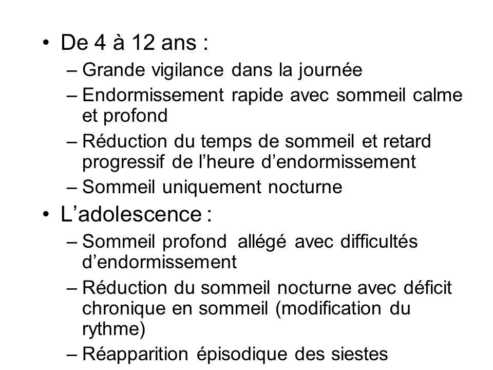 De 4 à 12 ans : –Grande vigilance dans la journée –Endormissement rapide avec sommeil calme et profond –Réduction du temps de sommeil et retard progre