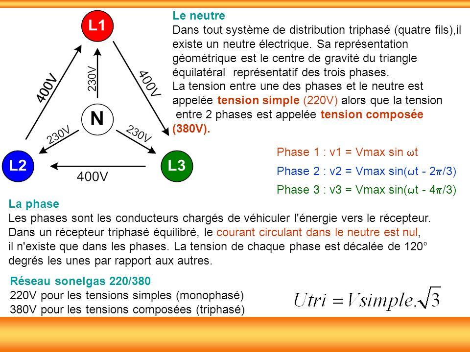 Le neutre Dans tout système de distribution triphasé (quatre fils),il existe un neutre électrique. Sa représentation géométrique est le centre de grav