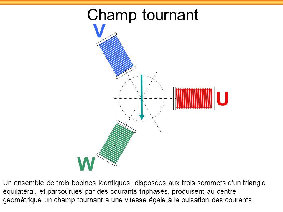 Champ tournant Un ensemble de trois bobines identiques, disposées aux trois sommets d'un triangle équilatéral, et parcourues par des courants triphasé