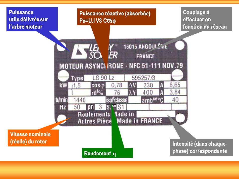 Puissance utile délivrée sur larbre moteur Vitesse nominale (réelle) du rotor Rendement Couplage à effectuer en fonction du réseau Intensité (dans cha