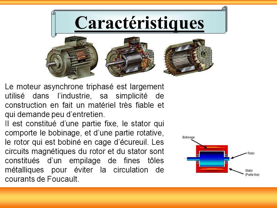 Le moteur asynchrone triphasé est largement utilisé dans lindustrie, sa simplicité de construction en fait un matériel très fiable et qui demande peu