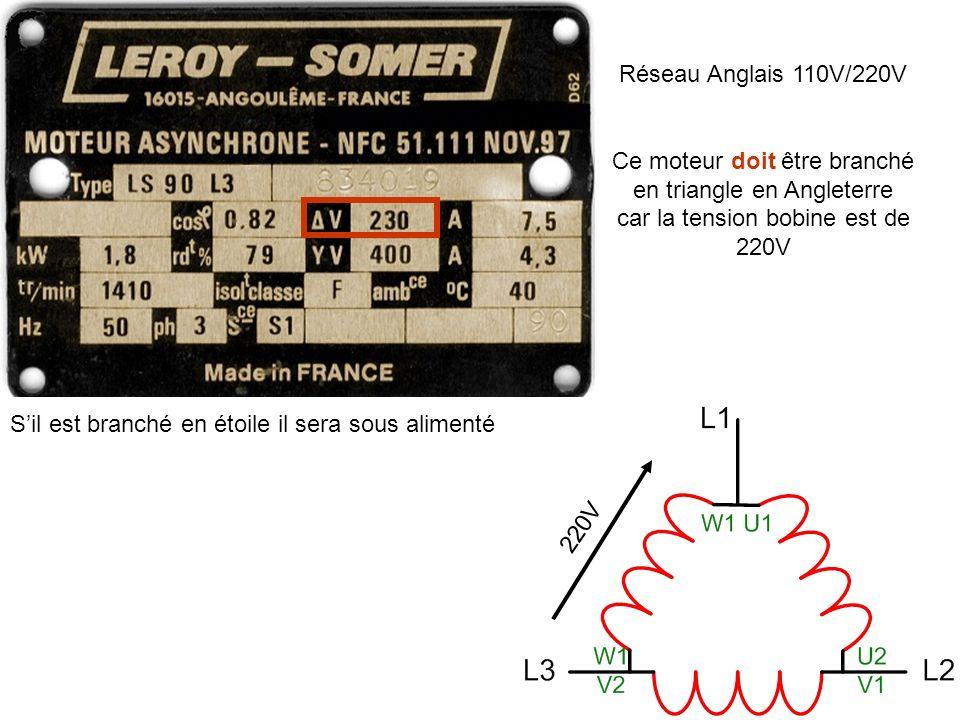 220V Réseau Anglais 110V/220V Ce moteur doit être branché en triangle en Angleterre car la tension bobine est de 220V Sil est branché en étoile il ser