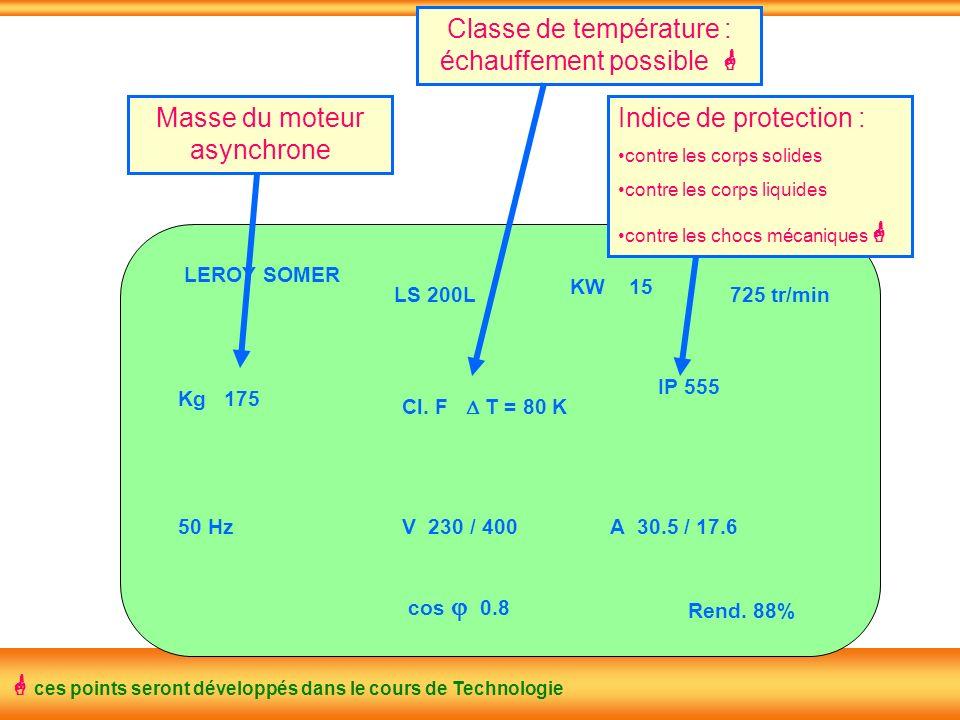 LS 200L KW 15 Kg 175 50 Hz Cl. F T = 80 K IP 555 725 tr/min V 230 / 400A 30.5 / 17.6 cos 0.8 Rend. 88% LEROY SOMER Masse du moteur asynchrone Classe d