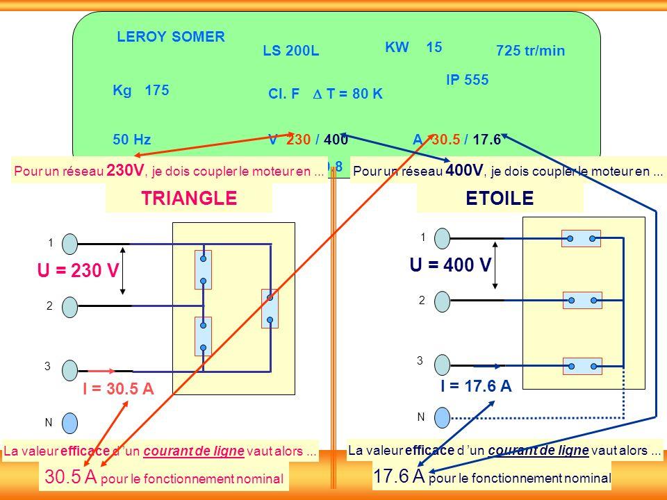 LS 200L KW 15 Kg 175 50 Hz Cl. F T = 80 K IP 555 725 tr/min V 230 / 400A 30.5 / 17.6 cos 0.8 Rend. 88% LEROY SOMER 1 2 3 N U = 230 V Pour un réseau 23