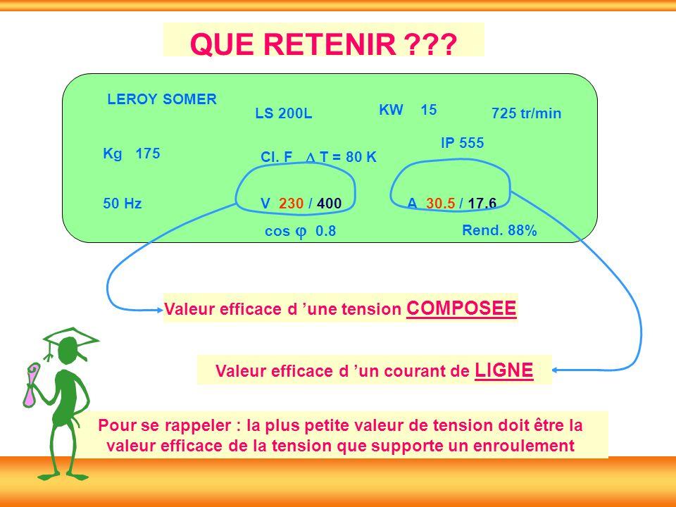 LS 200L KW 15 Kg 175 50 Hz Cl. F T = 80 K IP 555 725 tr/min V 230 / 400A 30.5 / 17.6 cos 0.8 Rend. 88% LEROY SOMER QUE RETENIR ??? Valeur efficace d u