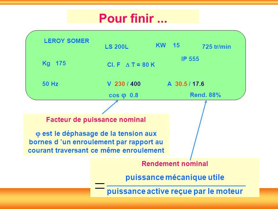 LS 200L KW 15 Kg 175 50 Hz Cl. F T = 80 K IP 555 725 tr/min V 230 / 400A 30.5 / 17.6 cos 0.8 Rend. 88% LEROY SOMER Pour finir... Facteur de puissance