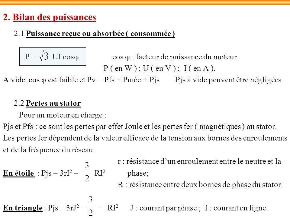 2. Bilan des puissances 2.1 Puissance reçue ou absorbée ( consommée ) P = UI cosφ cos φ : facteur de puissance du moteur. P ( en W ) ; U ( en V ) ; I