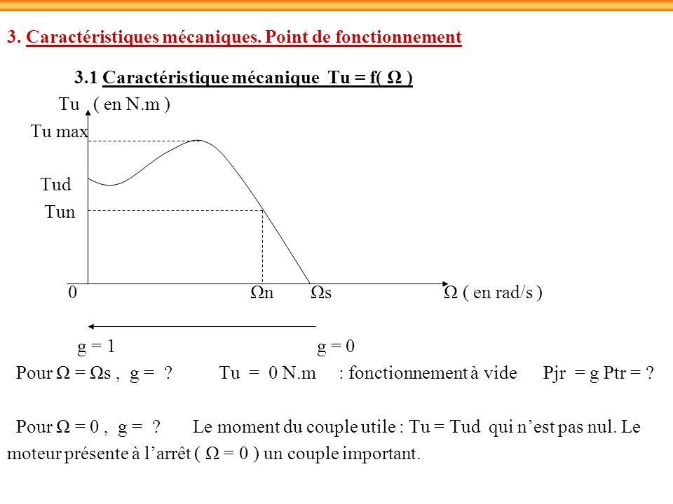 3. Caractéristiques mécaniques. Point de fonctionnement 3.1 Caractéristique mécanique Tu = f( Ω ) Tu ( en N.m ) Tu max Tud Tun 0 Ωn Ωs Ω ( en rad/s )