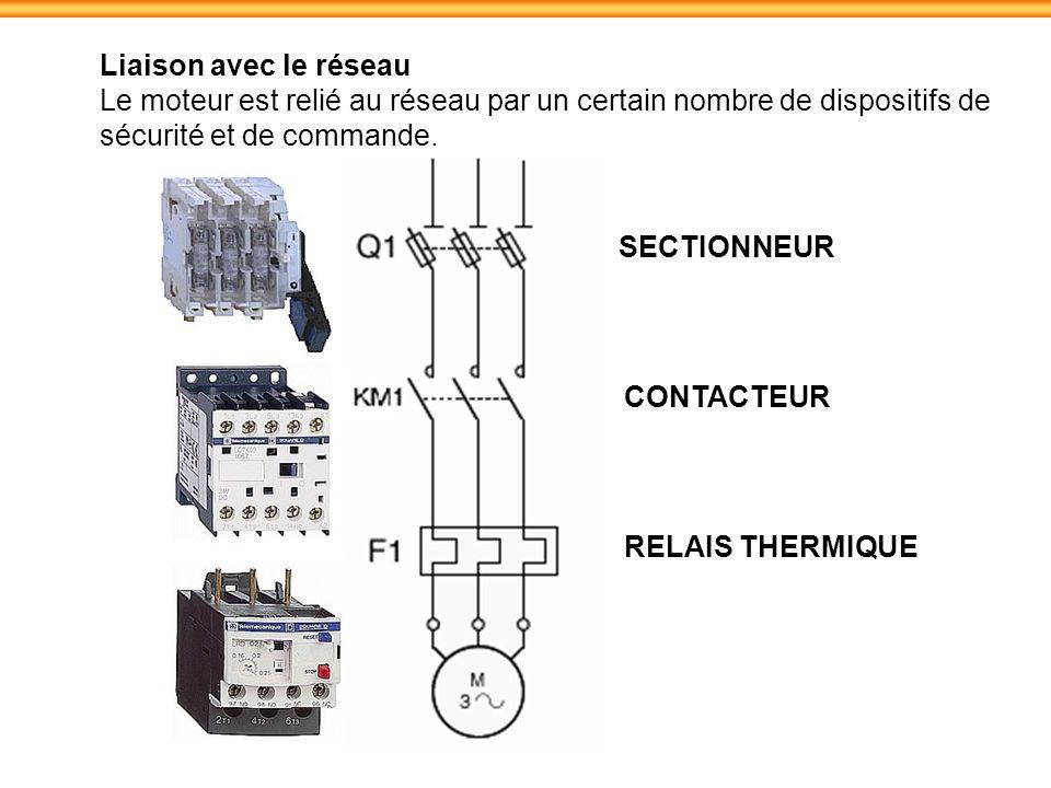 Liaison avec le réseau Le moteur est relié au réseau par un certain nombre de dispositifs de sécurité et de commande. SECTIONNEUR CONTACTEUR RELAIS TH