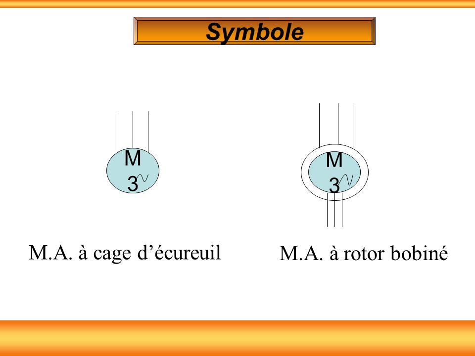 Symbole M3M3 M3M3 M.A. à cage décureuil M.A. à rotor bobiné
