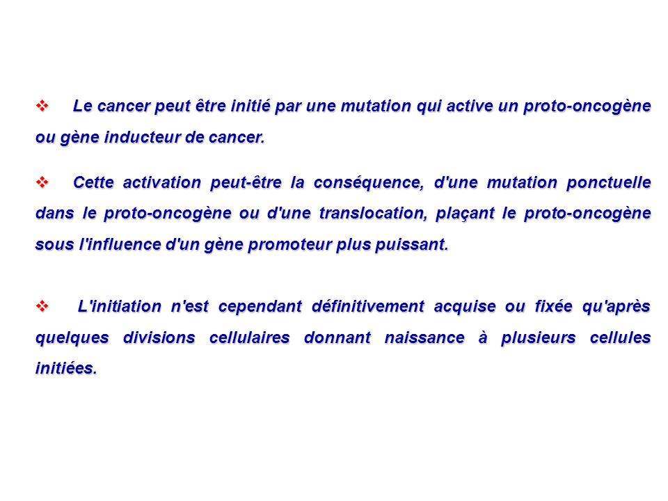 Le cancer peut être initié par une mutation qui active un proto-oncogène ou gène inducteur de cancer. Le cancer peut être initié par une mutation qui