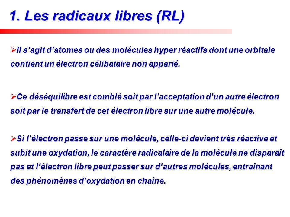 Il sagit datomes ou des molécules hyper réactifs dont une orbitale contient un électron célibataire non apparié. Il sagit datomes ou des molécules hyp