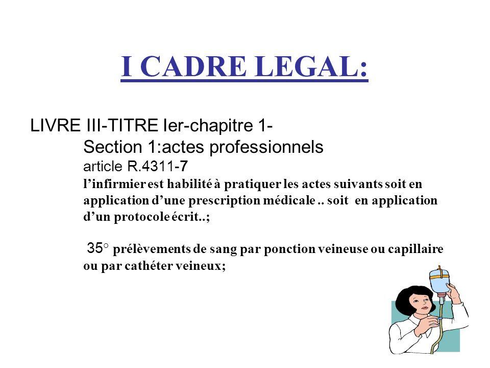 LIVRE III-TITRE Ier-chapitre 1- Section 1:actes professionnels article R.4311-7 linfirmier est habilité à pratiquer les actes suivants soit en application dune prescription médicale..