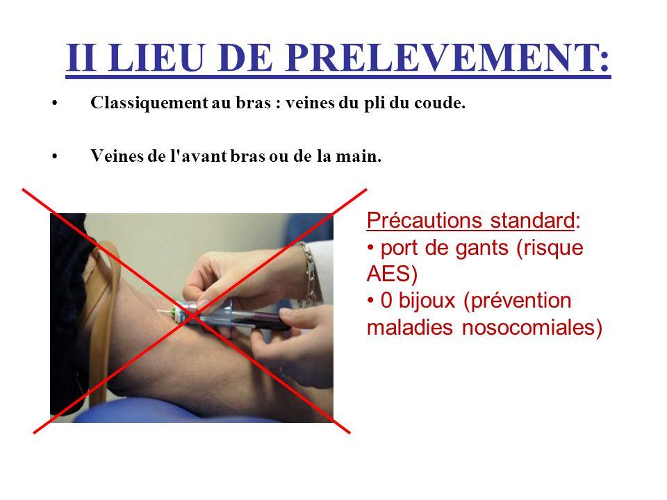Classiquement au bras : veines du pli du coude.Veines de l avant bras ou de la main.