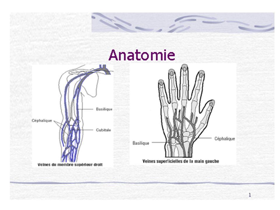 Classiquement au bras : veines du pli du coude. Veines de l'avant bras ou de la main. II LIEU DE PRELEVEMENT: Précautions standard: port de gants (ris