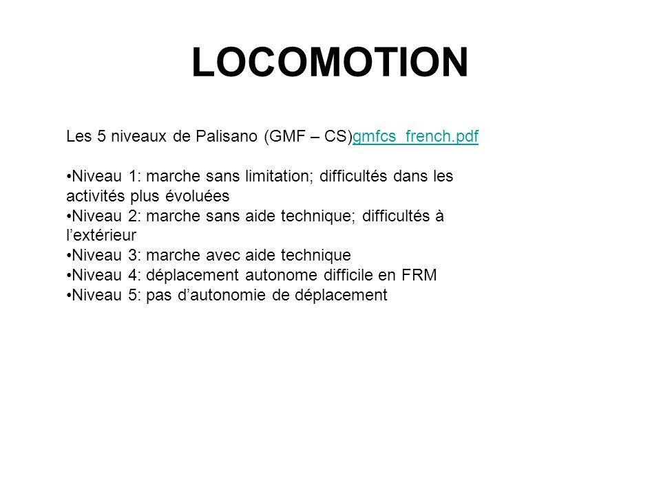 LOCOMOTION Les 5 niveaux de Palisano (GMF – CS)gmfcs_french.pdfgmfcs_french.pdf Niveau 1: marche sans limitation; difficultés dans les activités plus