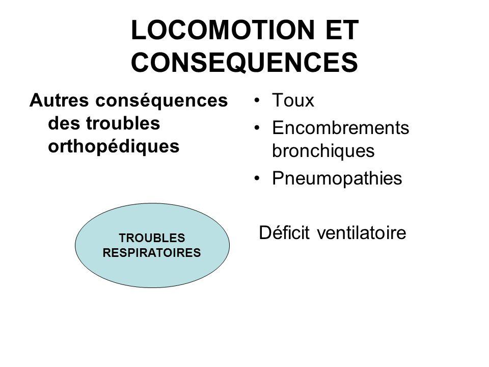 LOCOMOTION ET CONSEQUENCES Autres conséquences des troubles orthopédiques Toux Encombrements bronchiques Pneumopathies Déficit ventilatoire TROUBLES R
