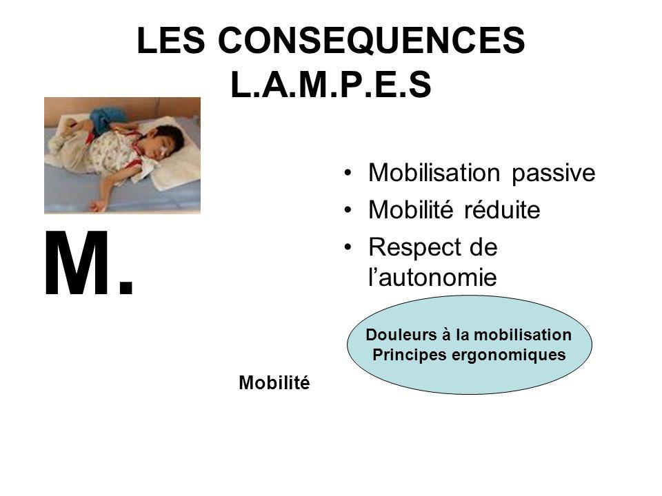 LES CONSEQUENCES L.A.M.P.E.S M. Mobilité Mobilisation passive Mobilité réduite Respect de lautonomie Douleurs à la mobilisation Principes ergonomiques