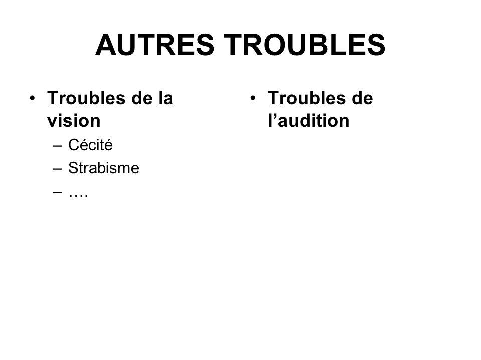 AUTRES TROUBLES Troubles de la vision –Cécité –Strabisme –…. Troubles de laudition