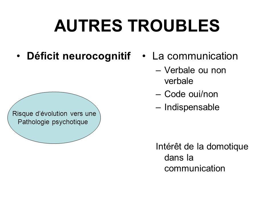 AUTRES TROUBLES Déficit neurocognitifLa communication –Verbale ou non verbale –Code oui/non –Indispensable Intérêt de la domotique dans la communicati