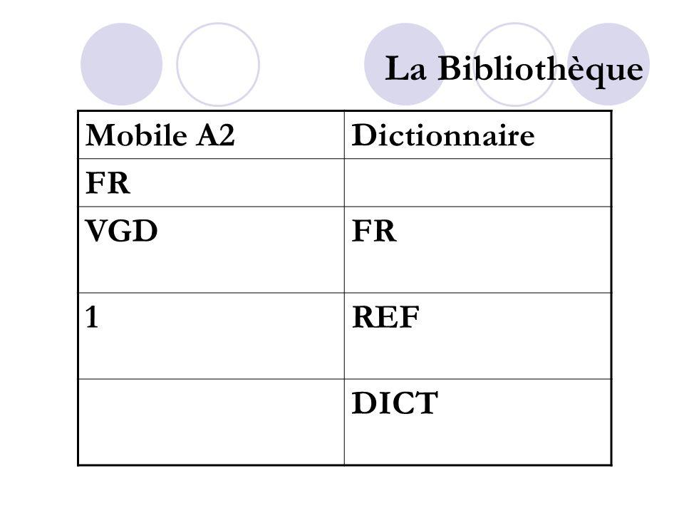 La Bibliothèque Mobile A2Dictionnaire FR VGDFR 1REF DICT