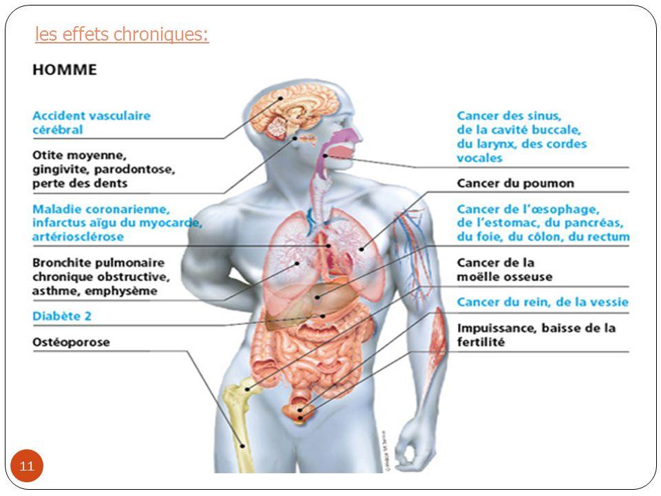 11 les effets chroniques: