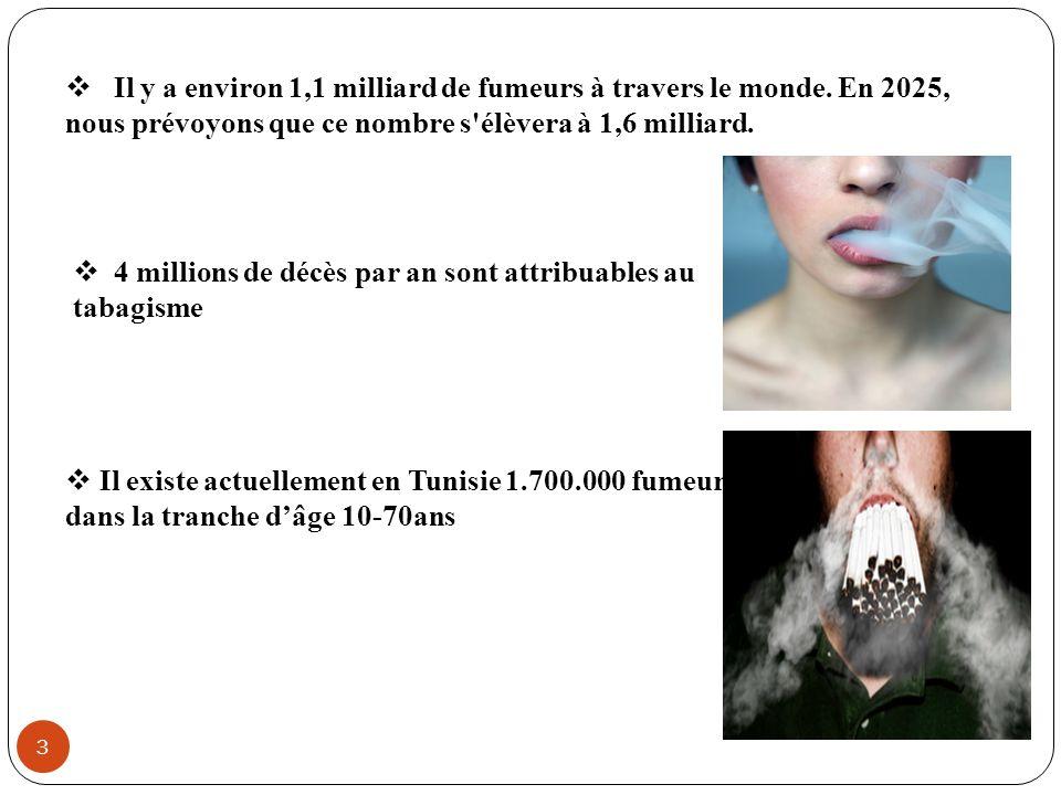 3 Il y a environ 1,1 milliard de fumeurs à travers le monde. En 2025, nous prévoyons que ce nombre s'élèvera à 1,6 milliard. 4 millions de décès par a